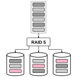 RAID 5 Diagram - New Page